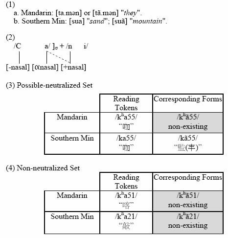 Consonant epenthesis english